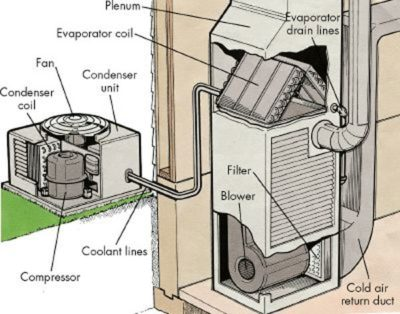 difference-aluminium-condenser-copper-condenser